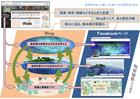 情報ネット体系